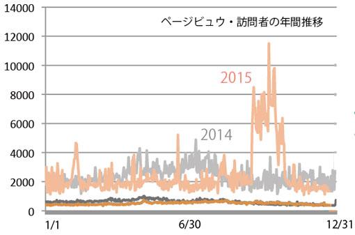 PVHsuiihikaku1415G.jpg