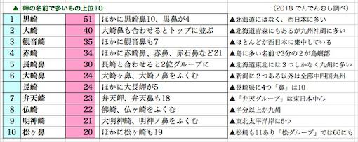 misakiDBnamae10-1.jpg